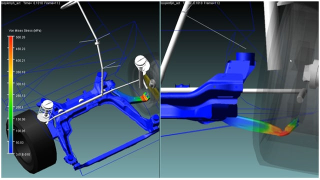 Figure 2. MBD and FEA are combined to reduce simulation time. (Image courtesy of MSC Software.)
