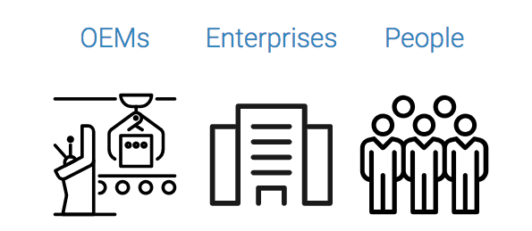 The three facets of industry that BlackBerry Spark securely connects. (Image courtesy of BlackBerry Ltd.)