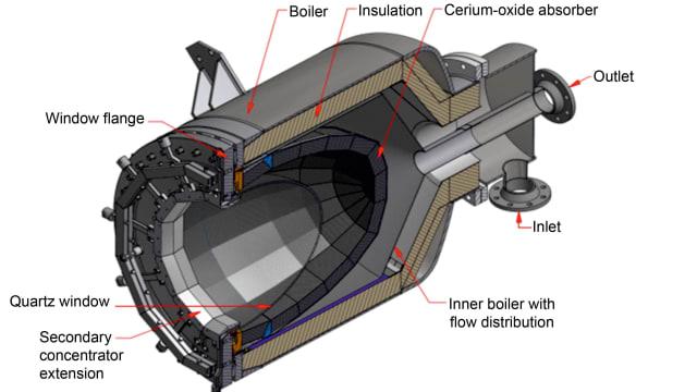 The Hydrosol reactor