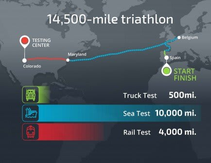 An overview of the triathlon. (Image courtesy of Michael Vittitow.)