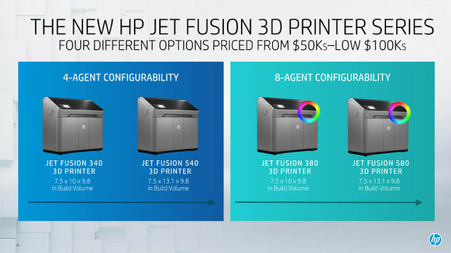 A slide from the virtual press briefing outlining the differences between the four HP Jet Fusion machines. (Image courtesy of HP.)