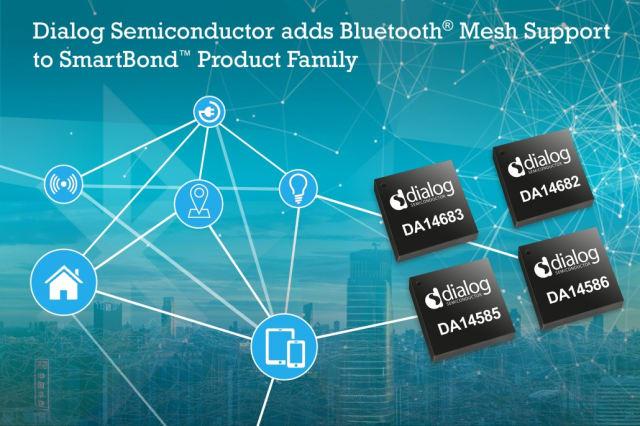 SmartBondSoCs. (Image courtesy of Dialog Semiconductor.)