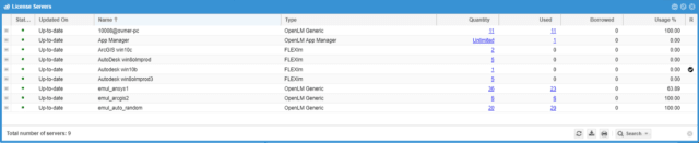 List of license servers in OpenLM license management software. (Image courtesy of OpenLM.)