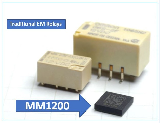 MM1200 device is a 6-channel SPST Micro Relay. (Image courtesy of the Menlo Micro.)