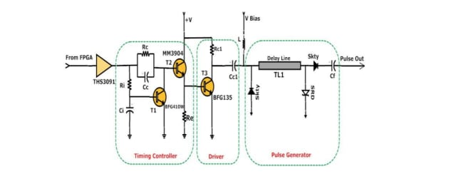 In the circuit schematic for the pulse generator, signals from a field-programmable gate array are refined to generate Gaussian pulses that can be easily picked up by a UWB antenna. (Image courtesy of Tian Xia, Dryver Huston and the Vermont Transportation Agency.)
