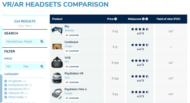 A snapshot of Aniwaa's VR/AR Headset Comparison Engine. (Image courtesy of Aniwaa.)