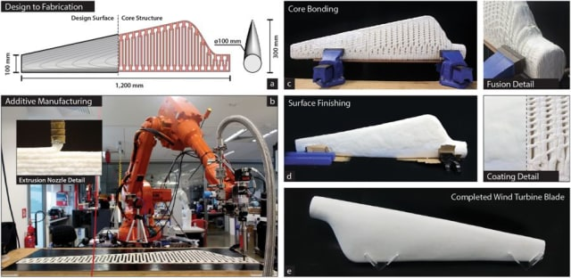The wind turbine blade is 3D printed using a large industrial robotic arm, hand-coated with FLAM and sanded for a smooth finish. (Image courtesy of Nature.)