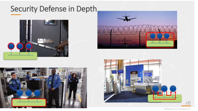 Just as an airport relies on multiple layers of security to ensure safety, IIoT security architects should be prepared to integrate defenses at every level. (Image courtesy of RTI.)