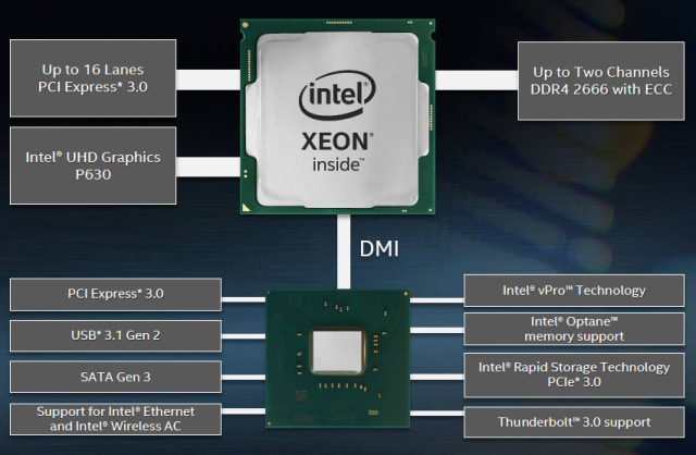 New CPU Increases Engineering Workstation Performance ...