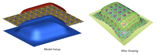 Draping simulation. (Image courtesy of Altair and CEDREM.)