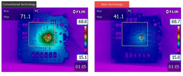 Heat dissipation from the motor recorded by a thermal camera.(Image courtesy of Toshiba.)