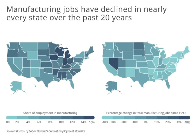 Decline in manufacturing jobs per state over the past two decades. (Data courtesy of the U.S. Bureau of Labor Statistics' Current Employment Statistics from 2019 and 1999.)
