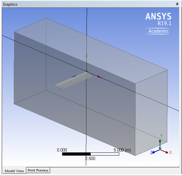 Figure 3. Yup. That was pretty painless. (Image courtesy of ANSYS.)
