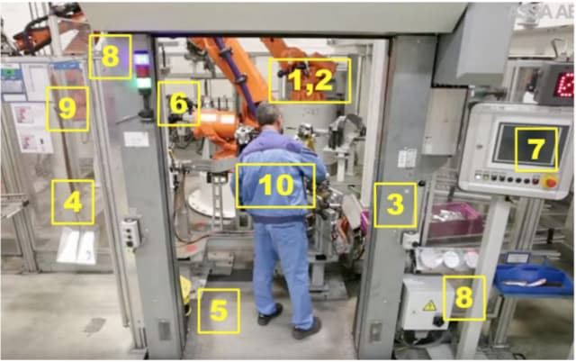 Above, a factory worker in a traditional robot cell. Labels 3 and 4 indicate the interlocked rear guard and fixed guards, respectively. 5 and 6 indicate the safety scanner and robotic axis limiters. These safeguards are part of a safety paradigm that separates human workers from robots, making it less than ideal for collaboration. (Image courtesy of RIA and Clarissa Carvalho, Robot Safety Webinar.)