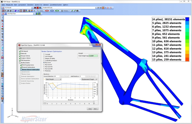 HyperSizer Express Finite Element Model (FEM) Viewer shows optimization of a composite bike-frame design in progress. Colors indicates ply counts. A wizard asks engineering questions for optimization. (Image courtesy of Collier Research.)