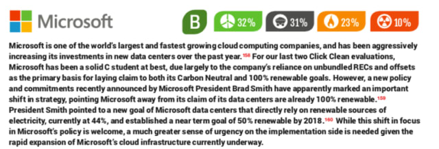 A snippet from Greenpeace's rating of Microsoft's commitment to reducing its carbon footprint. (Image courtesy of Greenpeace.)