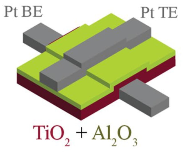 Illustration of one of the bilayer configurations tested by the researchers. (Image courtesy of Scientific Reports.)