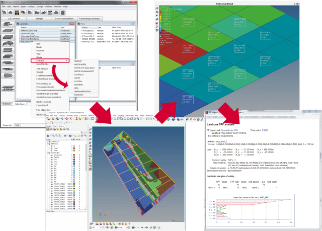 ESAComp can transfer data to and from HyperWorks. (Image courtesy of Altair.)