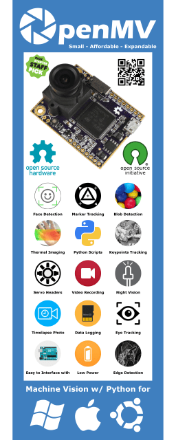 Features of the Cam H7. (Image courtesy of OpenMV.)