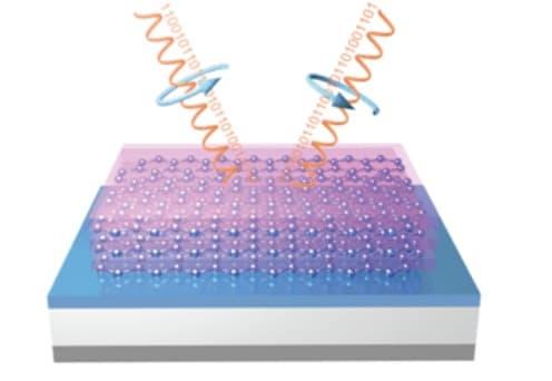 Filtering unwanted terahertz radiation. (Image courtesy of EPFL.)