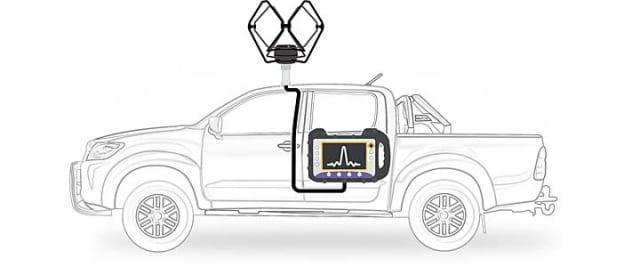 Vehicle equipped with a RANGER Neo analyzer. (Image courtesy of PROMAX.)