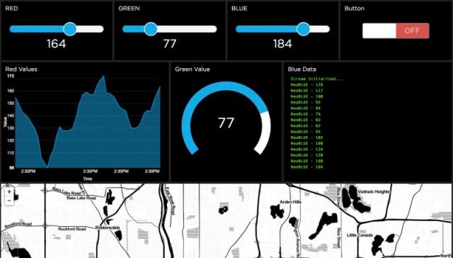IoT Studio. (Image courtesy of Digi-Key.)