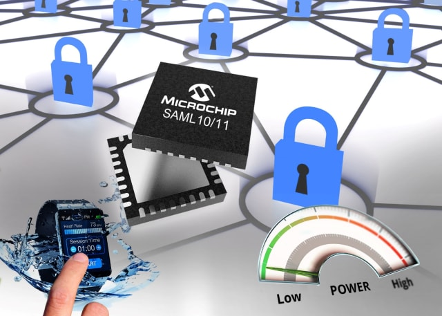 SAM L10 and SAM L11 MCU families. (Image courtesy of Microchip.)