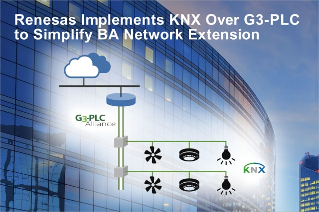 KNX Protocol. (Image courtesy of Renesas Electronics.)