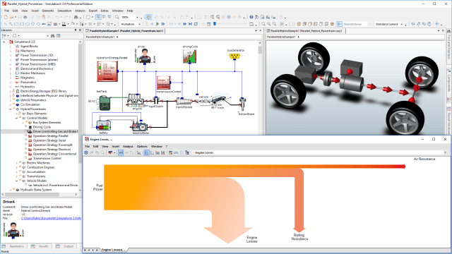 Figure 4. Time dependent system-level simulation of a hybrid powertrain in SimulationX. (Image courtesy of ESI Group.)