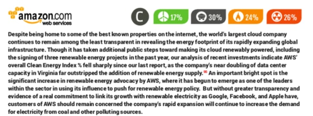A snippet from Greenpeace's rating of AWS's commitment to reducing its carbon footprint. (Image courtesy of Greenpeace.)