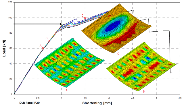 Thin structures like air frames can be accurately modeled and simulated. (Image courtesy of Altair.)