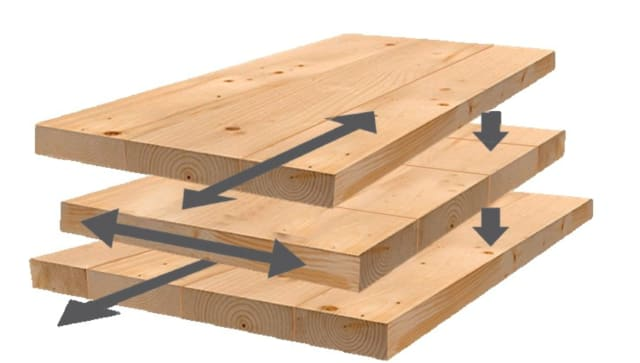 A diagram describing the orientation of wood panels in CLT. (Image courtesy of Chemical Materials.)
