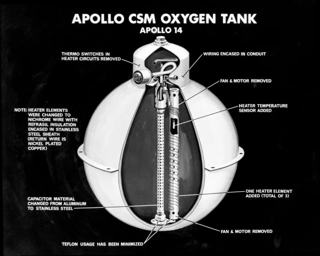 Changes to the CSM oxygen tank for Apollo 14 following the Apollo 13 mission. (Image courtesy of NASA.)