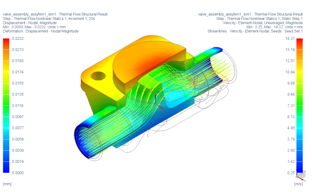 Another example of fluid structure interaction, this time in a valve. (Image courtesy of Siemens.)