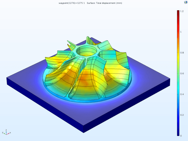 Figure 4. Displacement plot of impellor on build plate. (Image courtesy of COMSOL.)