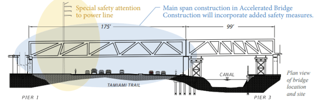 (Image courtesy of MCM Team Technical Proposal.)