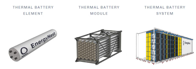 Thermal Battery system. (Image courtesy of EnergyNest.)