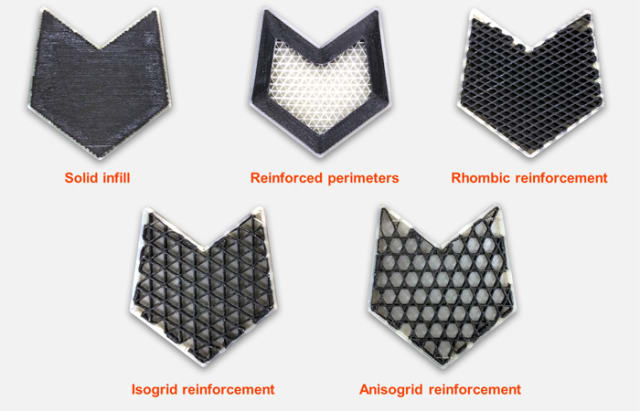 Different types of reinforcement with CFC. (Image courtesy of Anisoprint.)