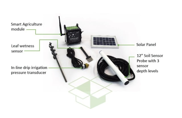 Urban agriculture sensor kit by SensorInsight. (Picture courtesy of SensorInsight.)