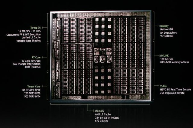 The NVIDIA Turing GPU architecture powers the new generation of GPUs. (Image courtesy of NVIDIA.)