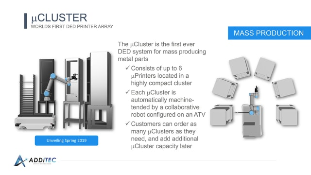 A presentation slide describing the μCluster concept. (Image courtesy of ADDiTEC.)
