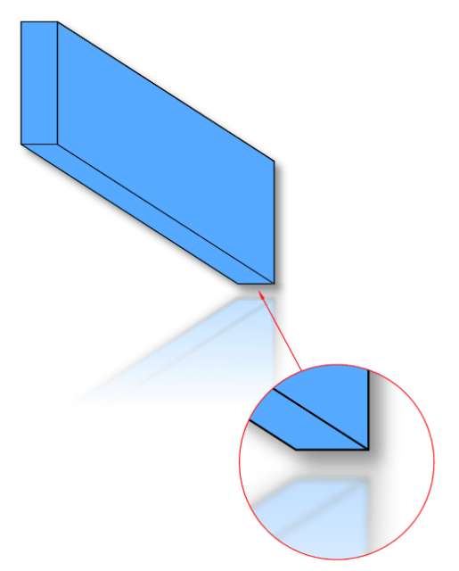 Figure 4. Two clicks to create a close-up view of a select area.