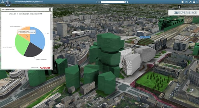 CO2 emissions from a construction project estimated within the virtual Rennes. (Image courtesy of DassaultSystèmes.)