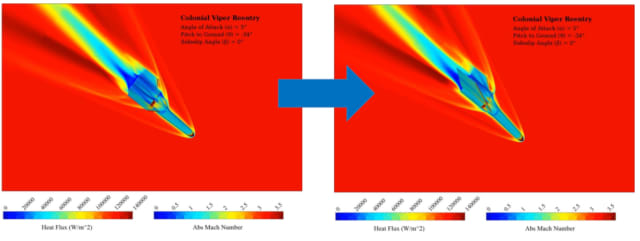 Figure 6. Viper CFD plots. (Image courtesy of Masten Space Systems.)