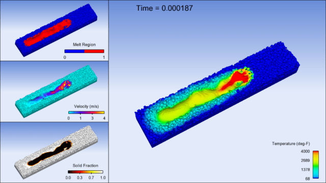 Figure 6. Simulating the melt pool generation in FLOW-3D (Image courtesy of Flow Science.)