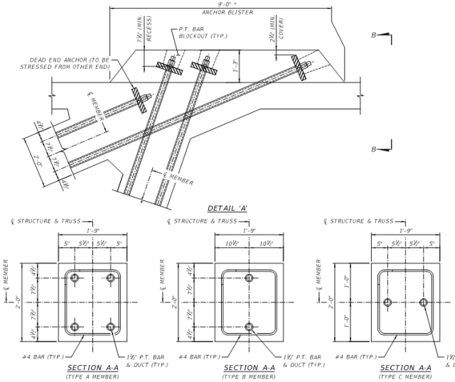 """Section showing """"anchor blister"""" on top of the pedestrian walkway, orientation of strengthening cables and interface for post tensioning equipment in the area of structural failure."""