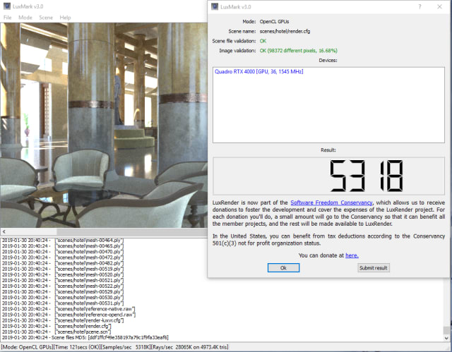 This hotel scene is the most complex rendering scene in LuxMark benchmarks and the RTX 4000 did extremely well here.
