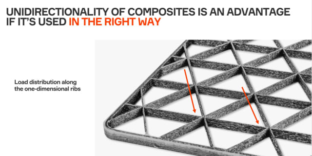Thislattice features carbon fiber laid out with a minimal amount of thermoplastic along one-dimensional ribs, resulting in the use of less material than traditional composite manufacturing requires. (Image courtesy of Anisoprint.)
