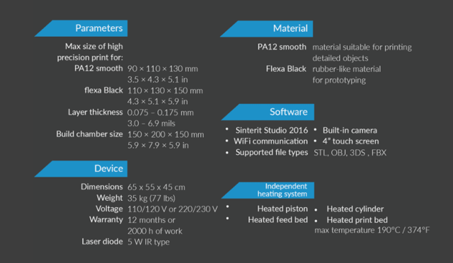 The specifications of the Sinterit Lisa. (Image courtesy of Sinterit.)
