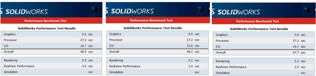 Figure 10 - Performance Benchmark Test results – Sample
